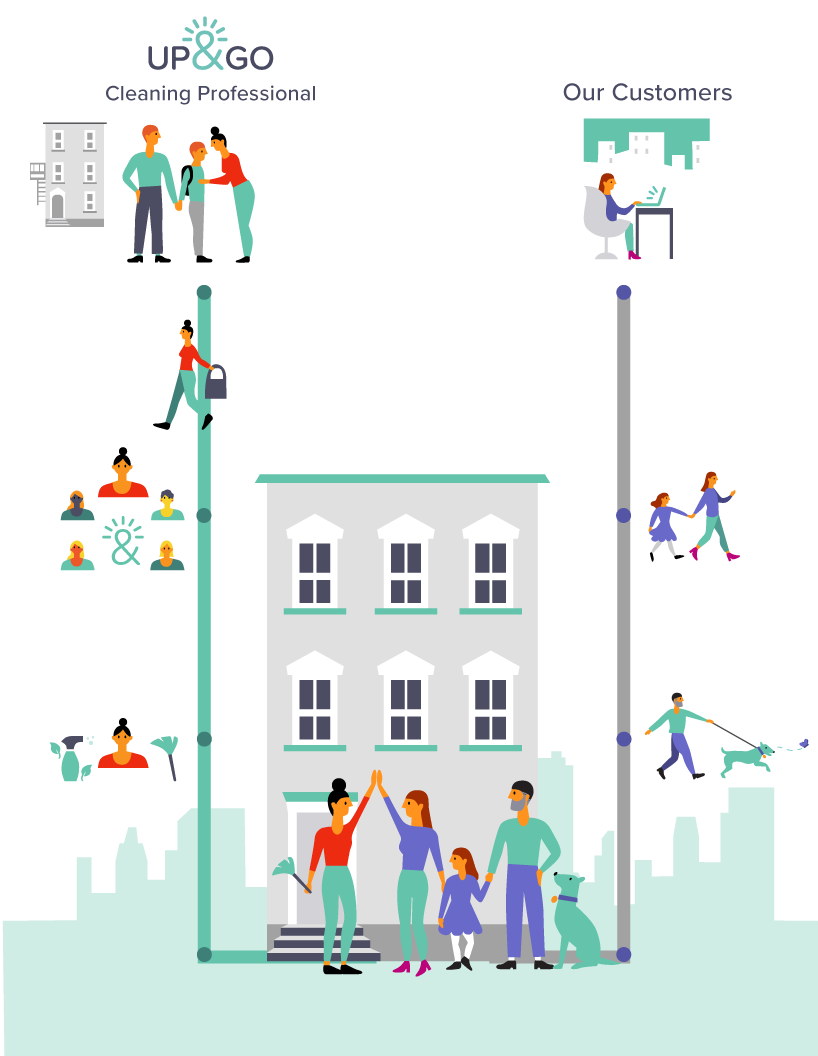 An illustration graphic showing community connection between families and cleaning professionals